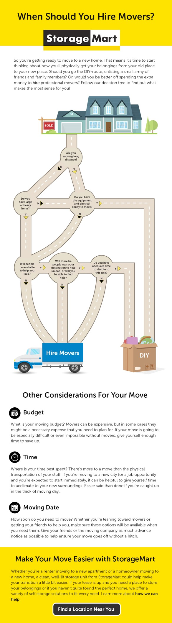 Should you hire movers graphic